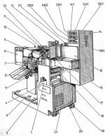 Svit 05341 Р1. Автомат для спускания задников