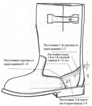 Рис. 1. Схема пристрачивания двухслойного кожаного задника, (мм)