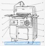 Пресс для перфорации модель 06099