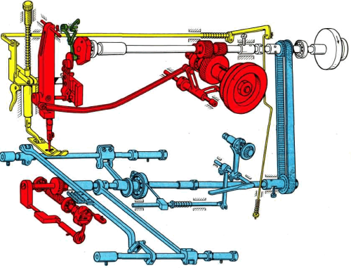 Механизм швейной машины 72520 Минерва