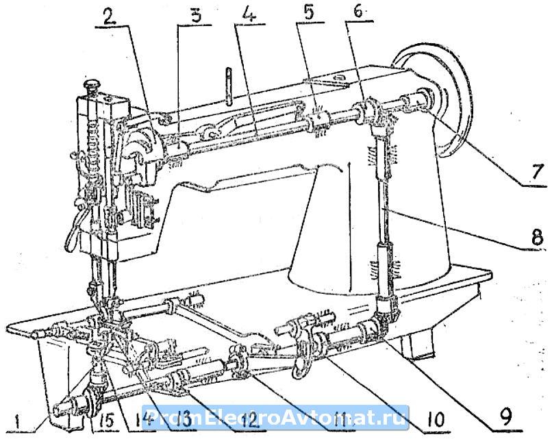 Устройство швейной машины 93