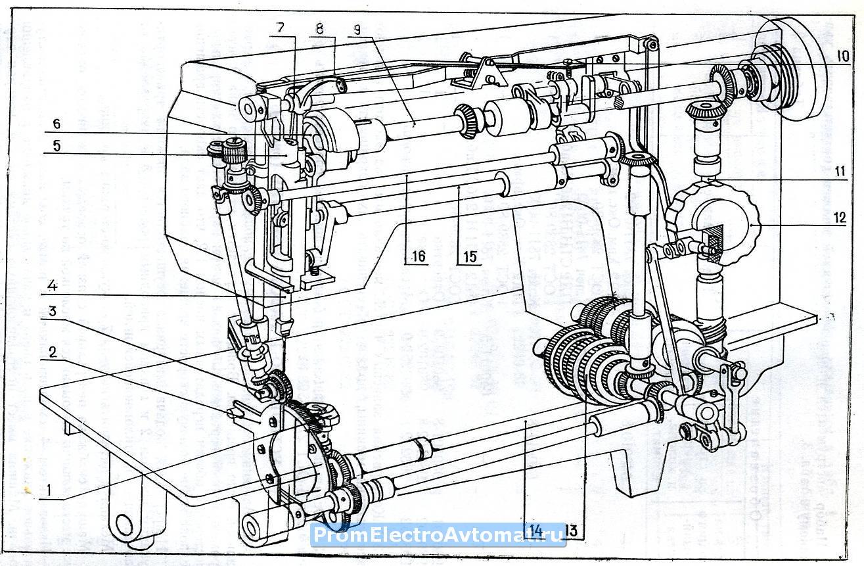 Швейная машина схема пмз
