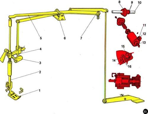 Устройство промышленной швейной машины
